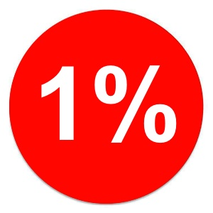 Wykup mieszkania za 1%