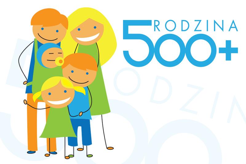 Zasady i terminy składania i rozpatrywania  wniosków o świadczenie 500+  w 2021 roku