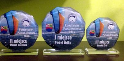 Puchar Dzikowca 2016 rozliczony