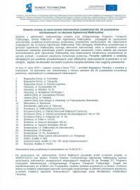 Opracowanie dokumentacji projektowej na przebudowę 25 przystanków autobusowych na terenie Aglomeracji Wałbrzyskiej